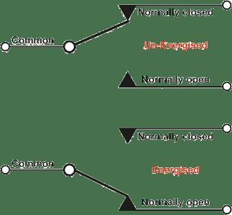 Understanding Reed Relay Terminology Pickering Electronics Ltd